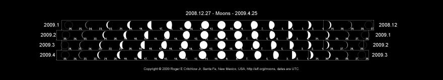 moons calendar